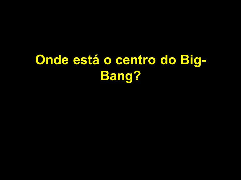 Onde está o centro do Big-Bang