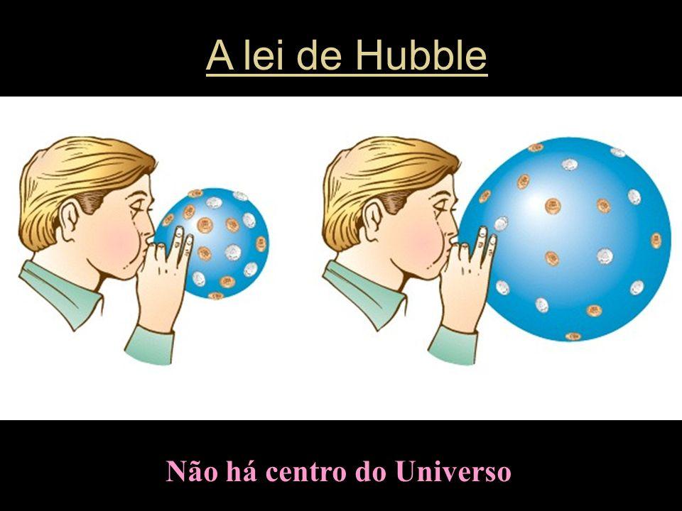 A lei de Hubble Não há centro do Universo 25