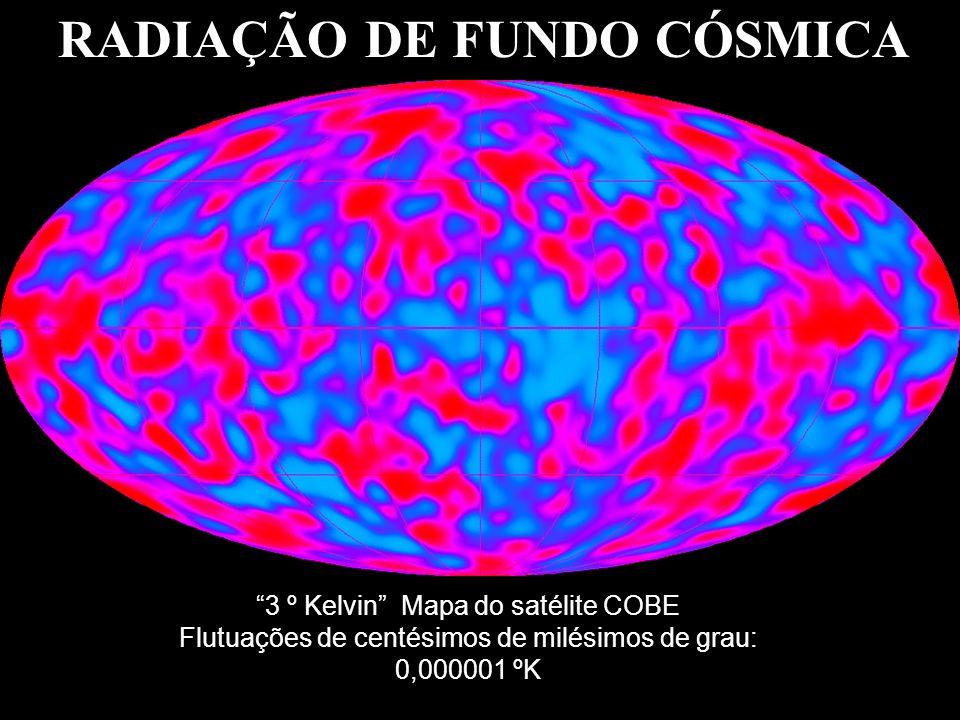RADIAÇÃO DE FUNDO CÓSMICA