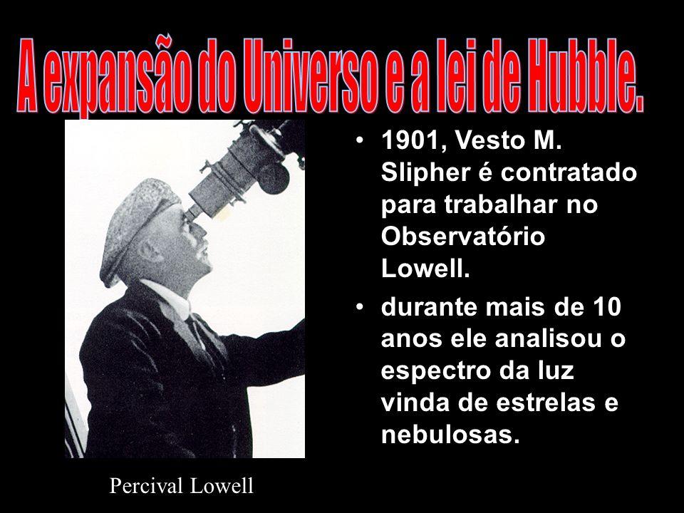 A expansão do Universo e a lei de Hubble.