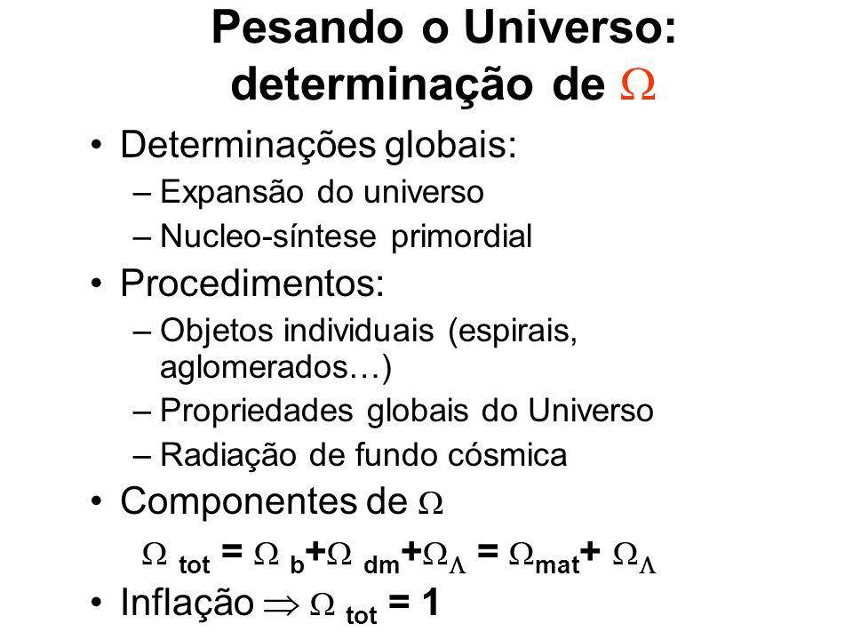 Pesando o Universo: determinação de 