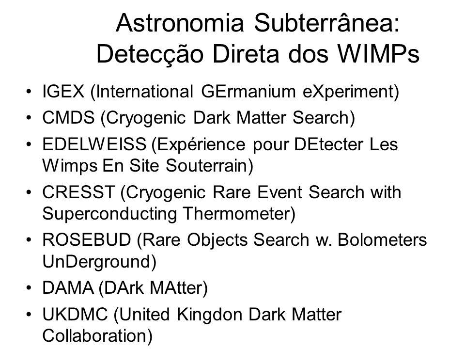 Astronomia Subterrânea: Detecção Direta dos WIMPs
