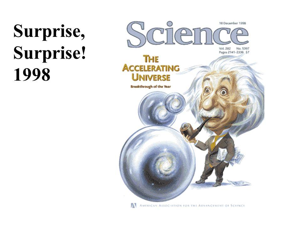 Surprise, Surprise! 1998 64