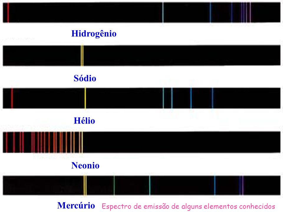 Hidrogênio Sódio Hélio Neonio Mercúrio