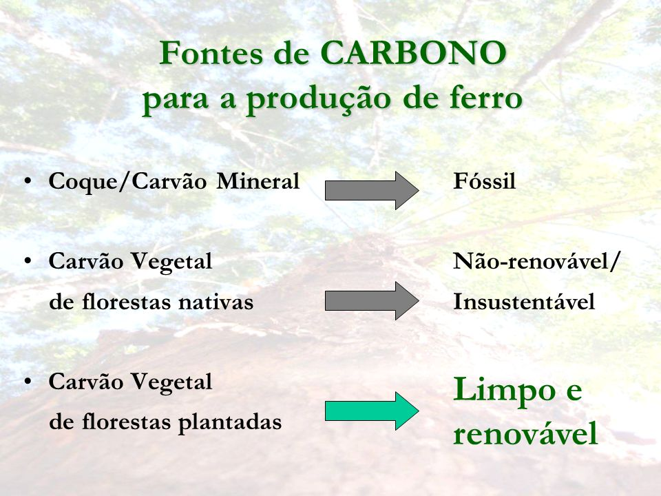 para a produção de ferro