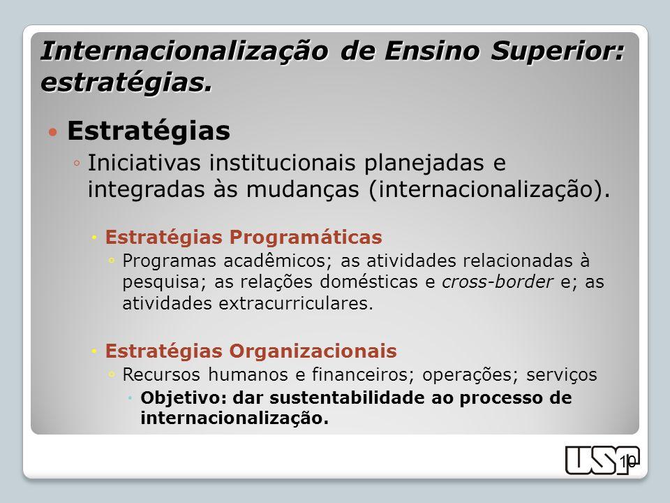 Internacionalização de Ensino Superior: estratégias.