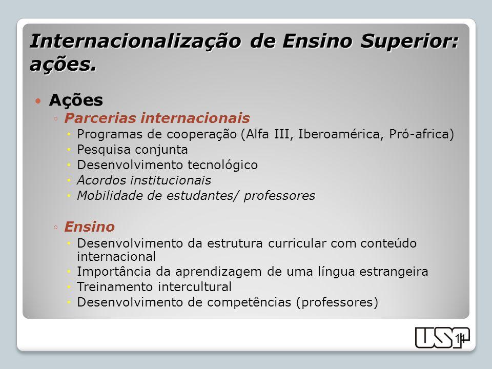 Internacionalização de Ensino Superior: ações.