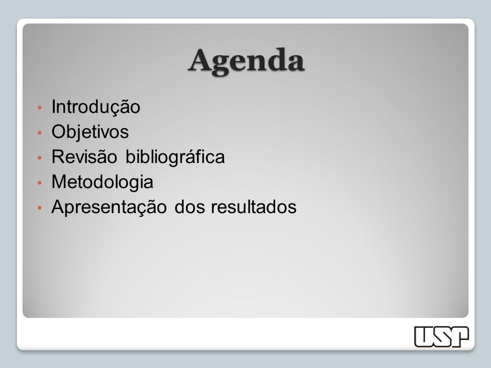 Agenda Introdução Objetivos Revisão bibliográfica Metodologia