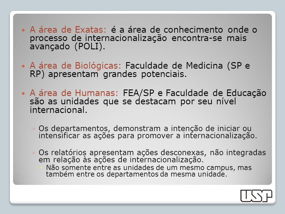 A área de Exatas: é a área de conhecimento onde o processo de internacionalização encontra-se mais avançado (POLI).