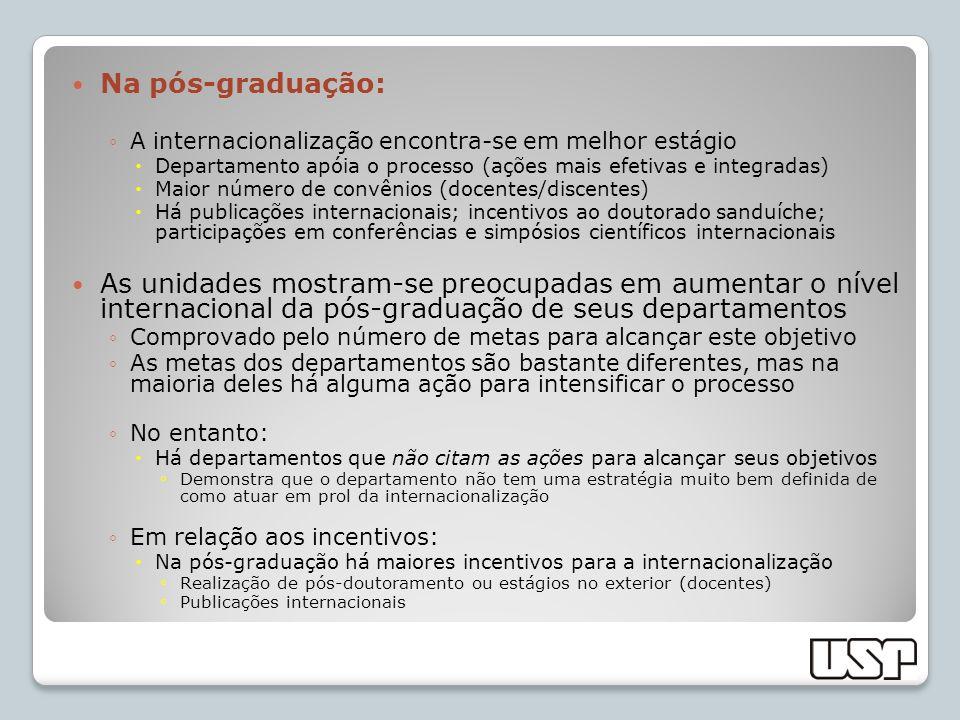 Na pós-graduação: A internacionalização encontra-se em melhor estágio. Departamento apóia o processo (ações mais efetivas e integradas)