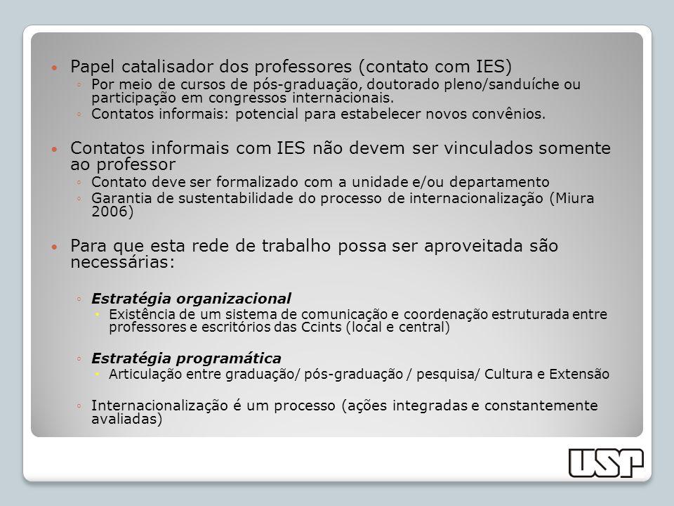 Papel catalisador dos professores (contato com IES)