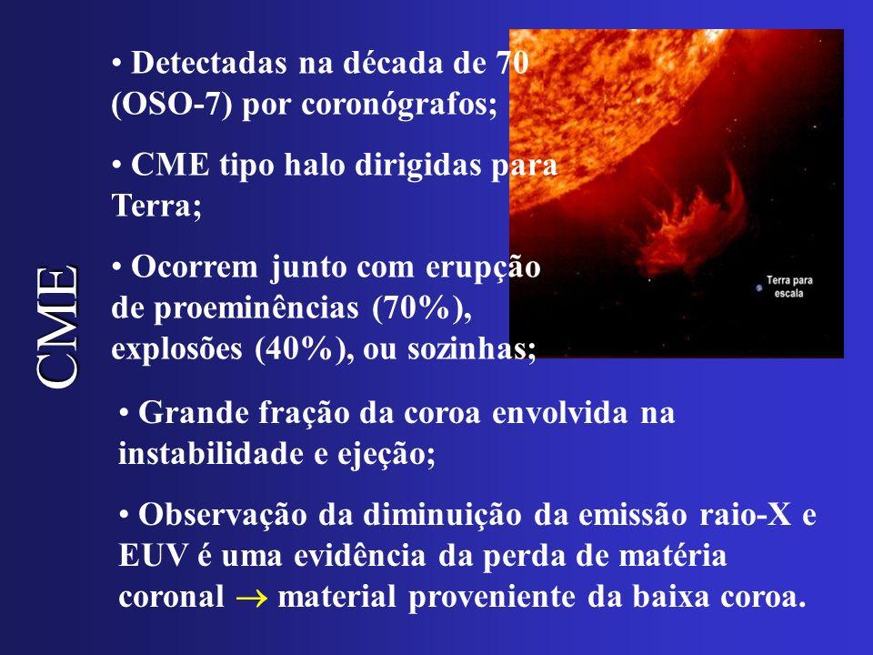 CME Detectadas na década de 70 (OSO-7) por coronógrafos;