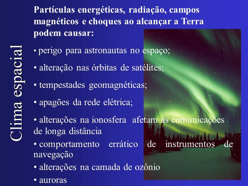 Partículas energéticas, radiação, campos magnéticos e choques ao alcançar a Terra podem causar: