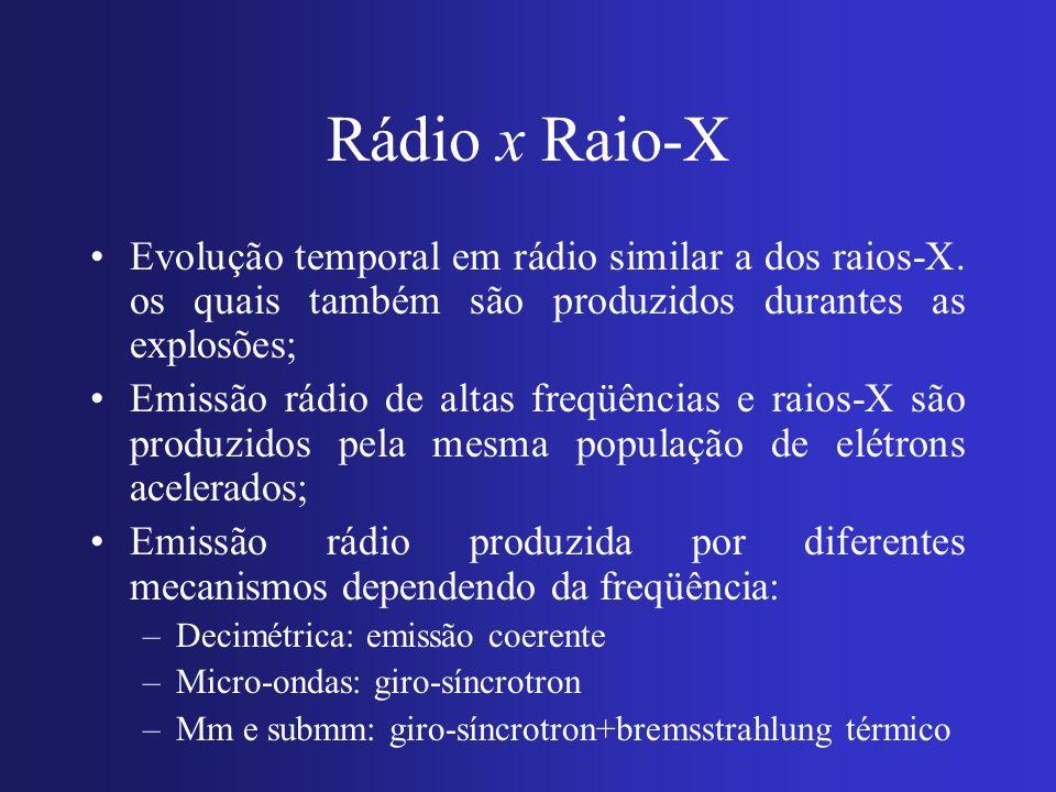 Rádio x Raio-X Evolução temporal em rádio similar a dos raios-X. os quais também são produzidos durantes as explosões;