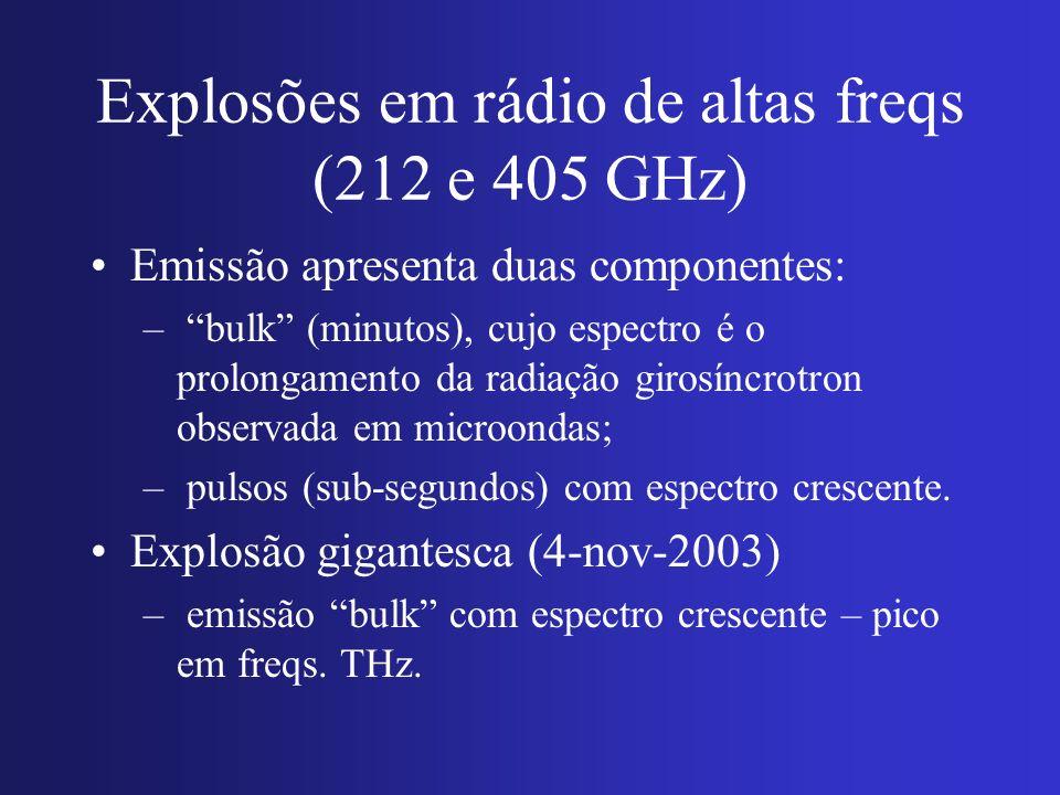 Explosões em rádio de altas freqs (212 e 405 GHz)