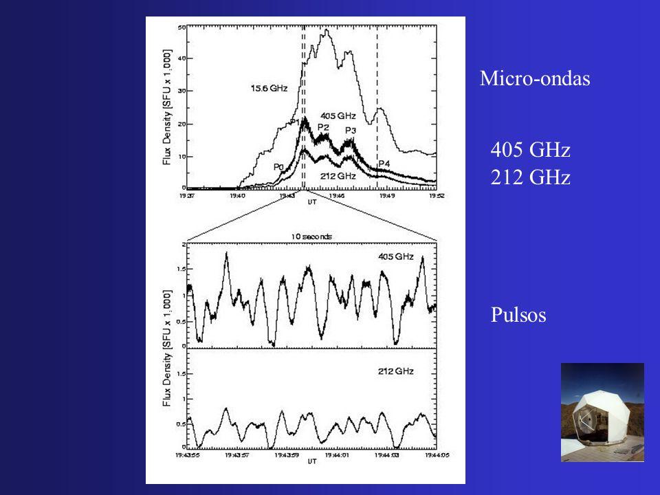 Micro-ondas 405 GHz 212 GHz Pulsos