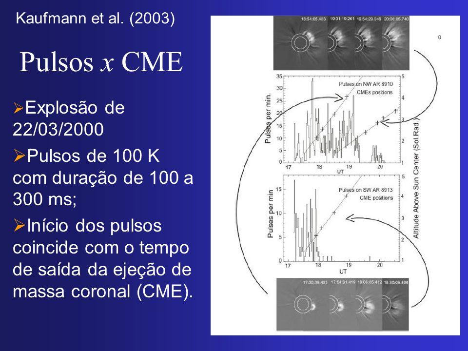 Pulsos x CME Pulsos de 100 K com duração de 100 a 300 ms;