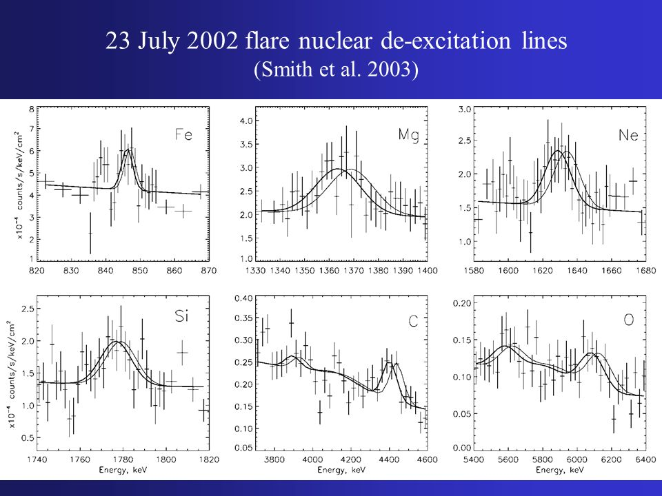 23 July 2002 flare nuclear de-excitation lines (Smith et al. 2003)