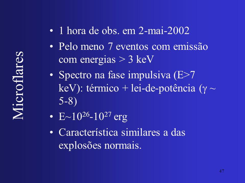 Microflares 1 hora de obs. em 2-mai-2002