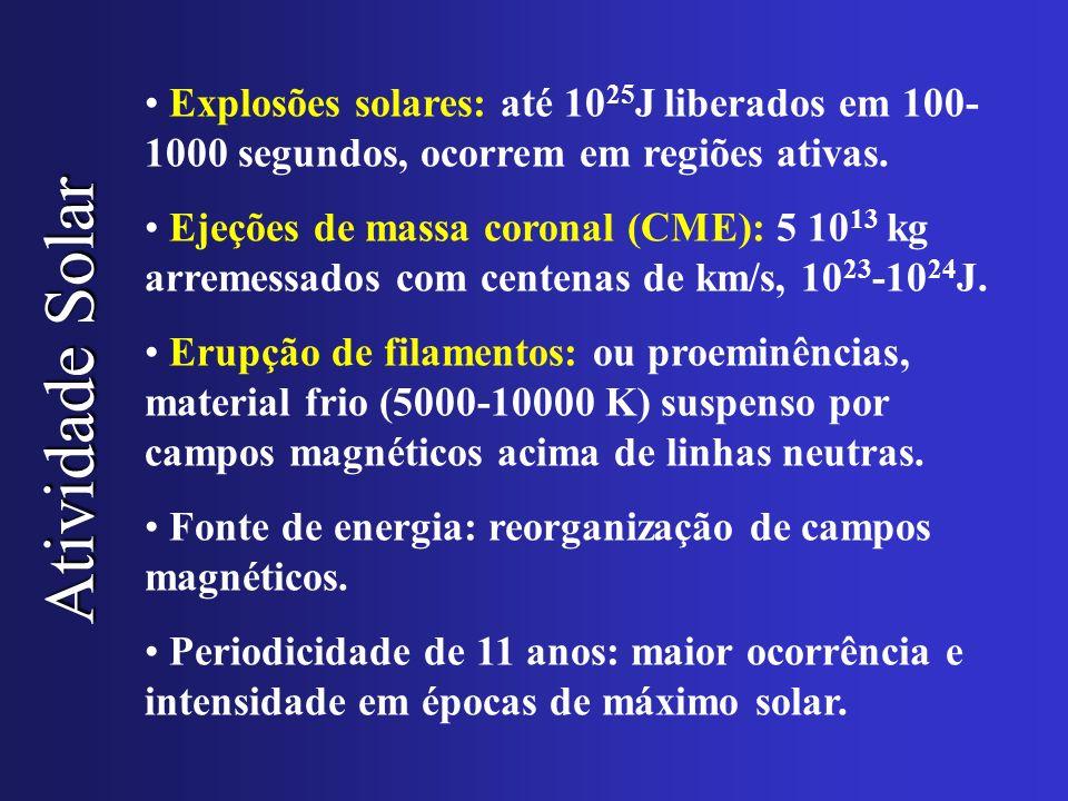 Explosões solares: até 1025J liberados em 100-1000 segundos, ocorrem em regiões ativas.