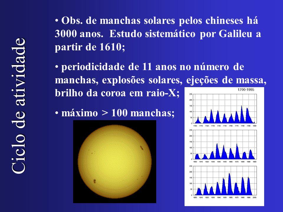 Obs. de manchas solares pelos chineses há 3000 anos