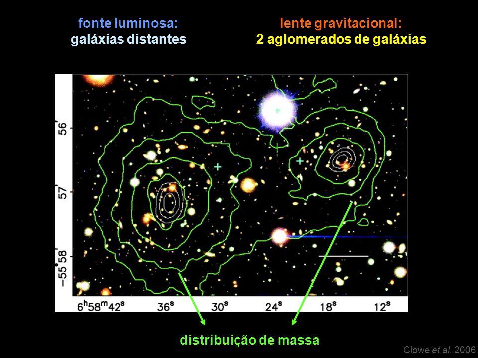 2 aglomerados de galáxias
