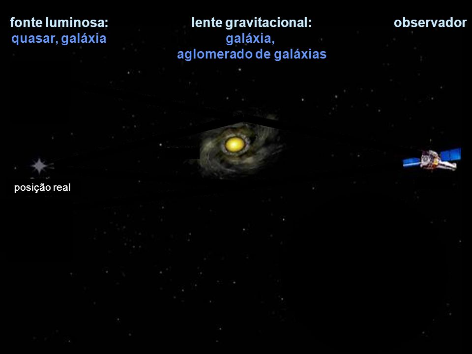 aglomerado de galáxias