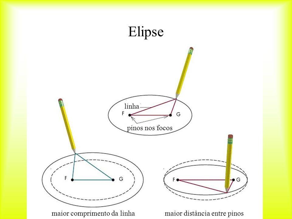 Elipse linha pinos nos focos maior comprimento da linha