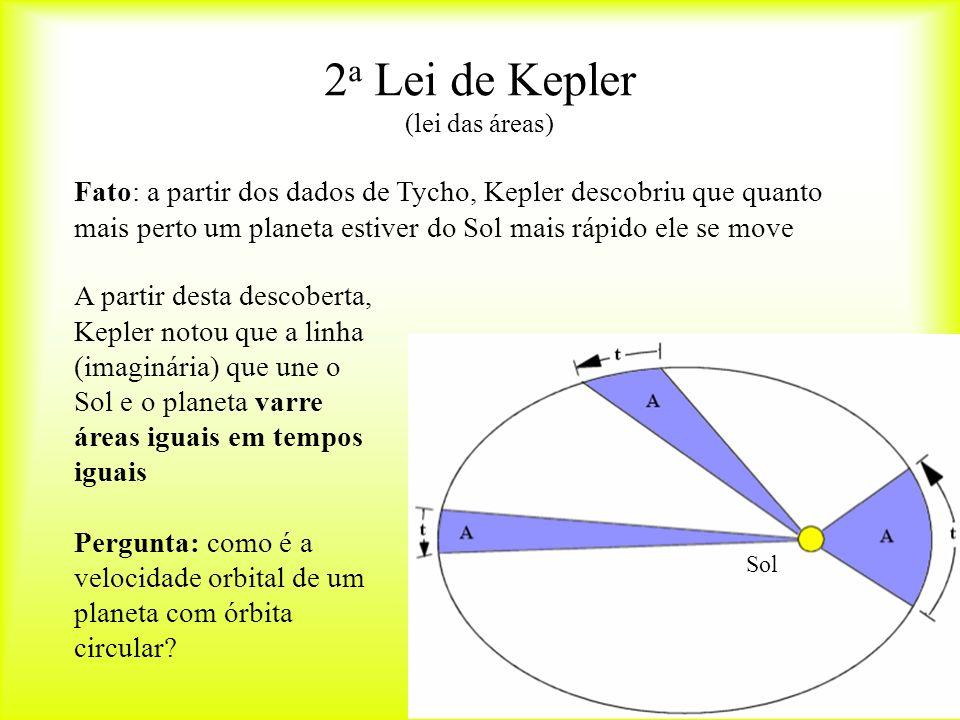 2a Lei de Kepler (lei das áreas)