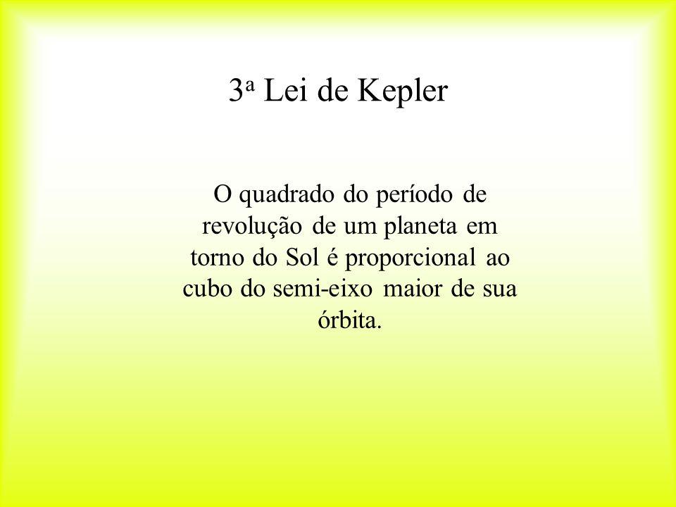3a Lei de Kepler O quadrado do período de revolução de um planeta em torno do Sol é proporcional ao cubo do semi-eixo maior de sua órbita.