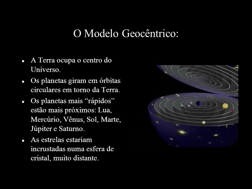 O Modelo Geocêntrico: A Terra ocupa o centro do Universo.