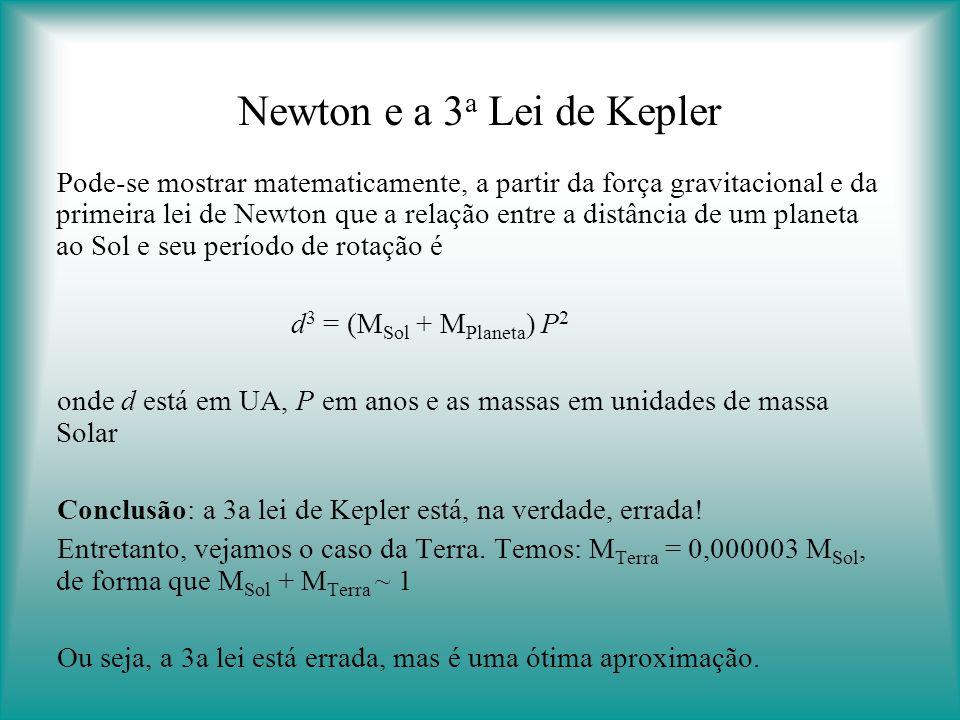 Newton e a 3a Lei de Kepler