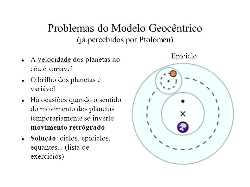 Problemas do Modelo Geocêntrico (já percebidos por Ptolomeu)