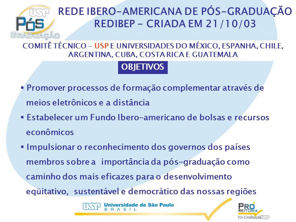 REDE IBERO-AMERICANA DE PÓS-GRADUAÇÃO