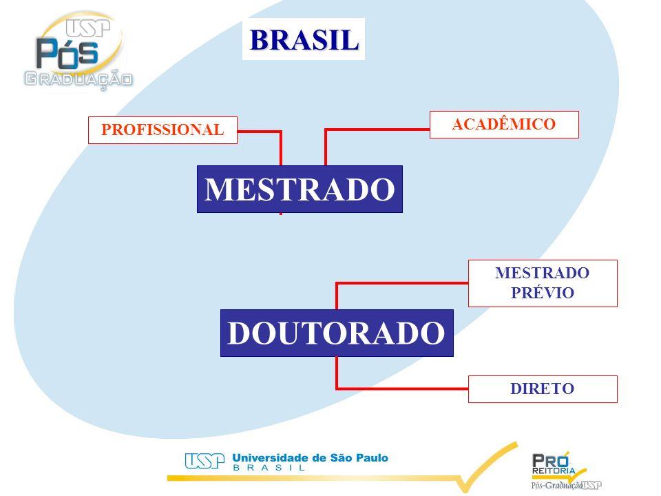 MESTRADO DOUTORADO BRASIL ACADÊMICO PROFISSIONAL MESTRADO PRÉVIO