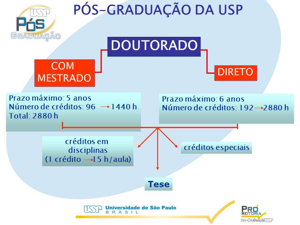 PÓS-GRADUAÇÃO DA USP DOUTORADO COM MESTRADO DIRETO Tese