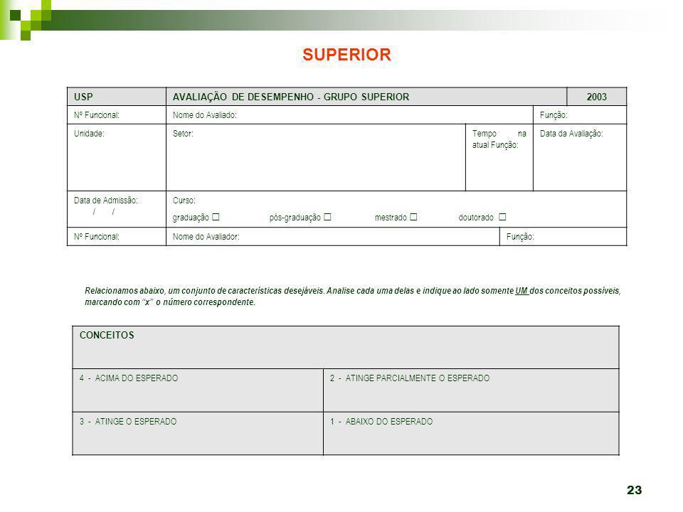 SUPERIOR USP AVALIAÇÃO DE DESEMPENHO - GRUPO SUPERIOR 2003