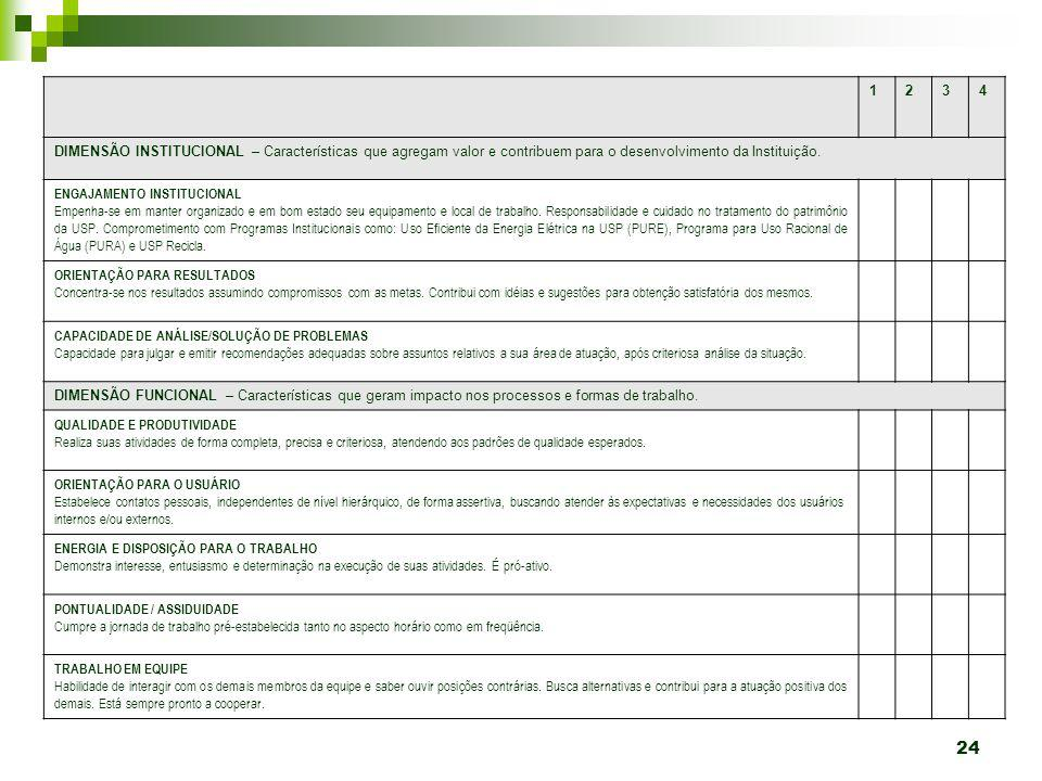 1 2. 3. 4. DIMENSÃO INSTITUCIONAL – Características que agregam valor e contribuem para o desenvolvimento da Instituição.