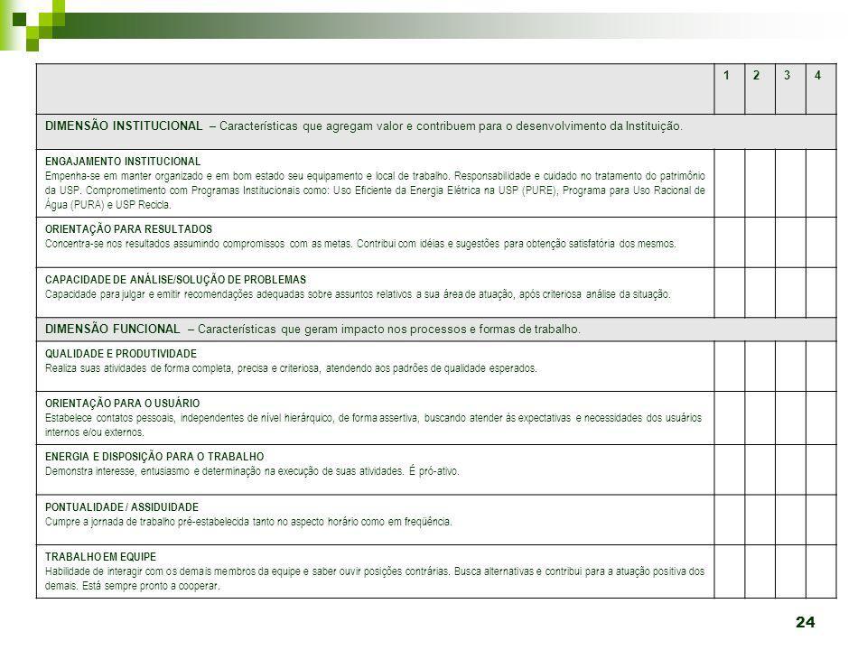 12. 3. 4. DIMENSÃO INSTITUCIONAL – Características que agregam valor e contribuem para o desenvolvimento da Instituição.