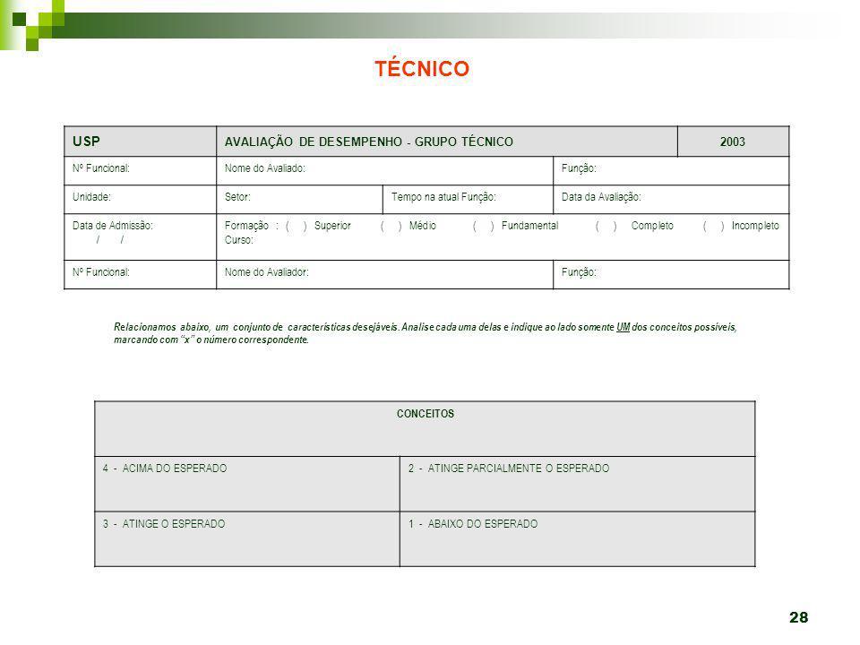 TÉCNICO USP AVALIAÇÃO DE DESEMPENHO - GRUPO TÉCNICO 2003 Nº Funcional: