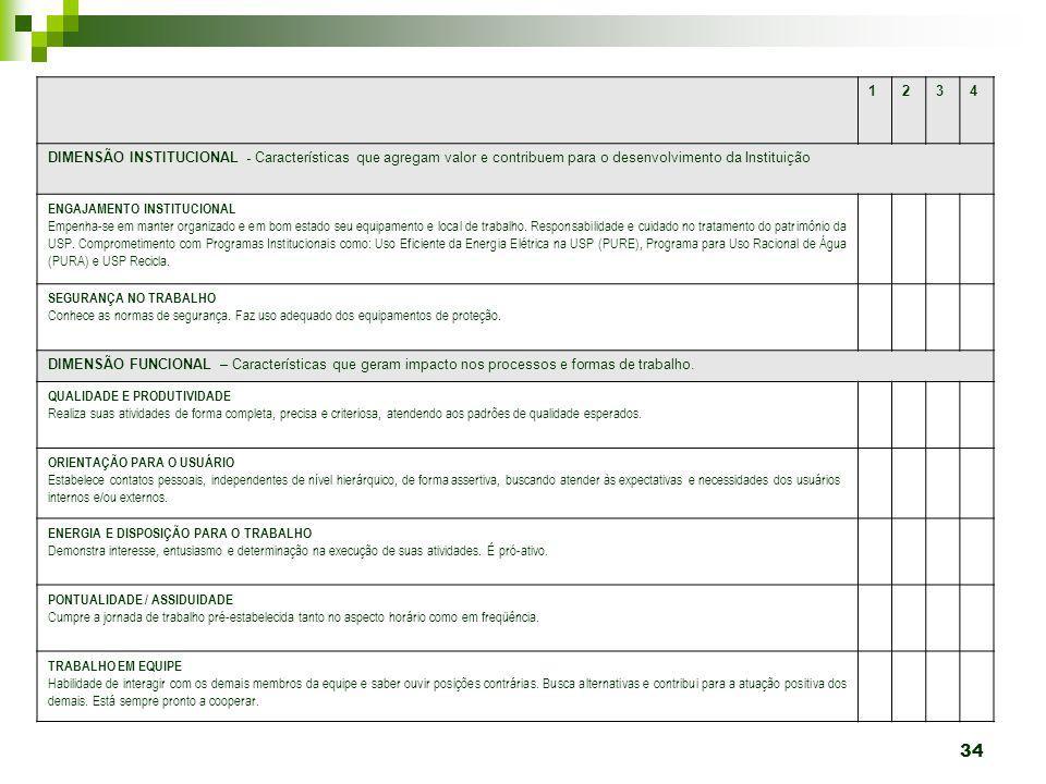 12. 3. 4. DIMENSÃO INSTITUCIONAL - Características que agregam valor e contribuem para o desenvolvimento da Instituição.