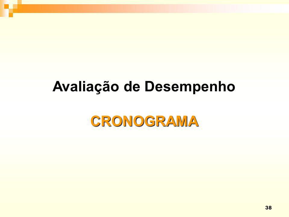 Avaliação de Desempenho CRONOGRAMA