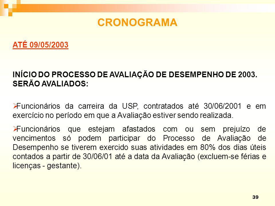 CRONOGRAMAATÉ 09/05/2003. INÍCIO DO PROCESSO DE AVALIAÇÃO DE DESEMPENHO DE 2003. SERÃO AVALIADOS: