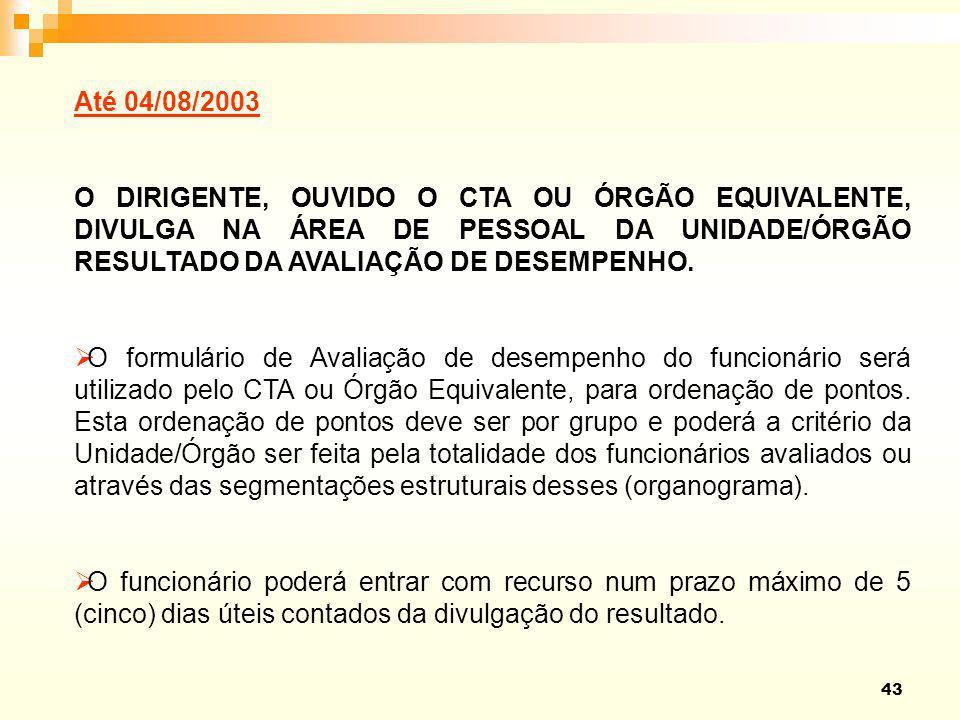 Até 04/08/2003O DIRIGENTE, OUVIDO O CTA OU ÓRGÃO EQUIVALENTE, DIVULGA NA ÁREA DE PESSOAL DA UNIDADE/ÓRGÃO RESULTADO DA AVALIAÇÃO DE DESEMPENHO.