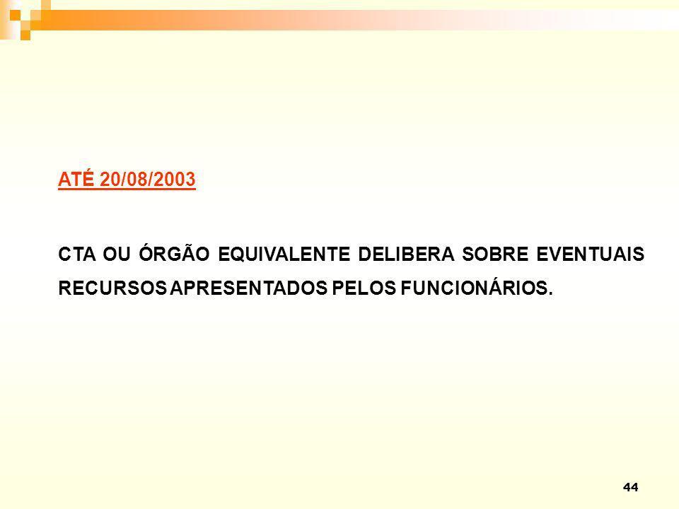 ATÉ 20/08/2003 CTA OU ÓRGÃO EQUIVALENTE DELIBERA SOBRE EVENTUAIS RECURSOS APRESENTADOS PELOS FUNCIONÁRIOS.