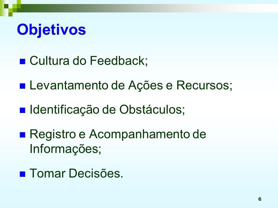 Objetivos Cultura do Feedback; Levantamento de Ações e Recursos;