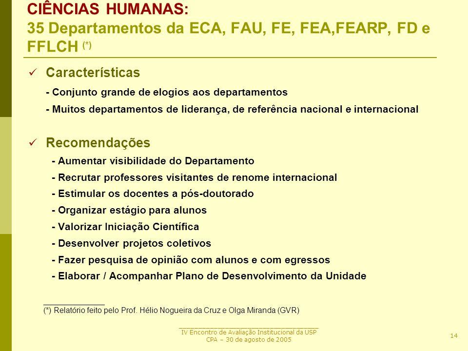CIÊNCIAS HUMANAS: 35 Departamentos da ECA, FAU, FE, FEA,FEARP, FD e FFLCH (*)