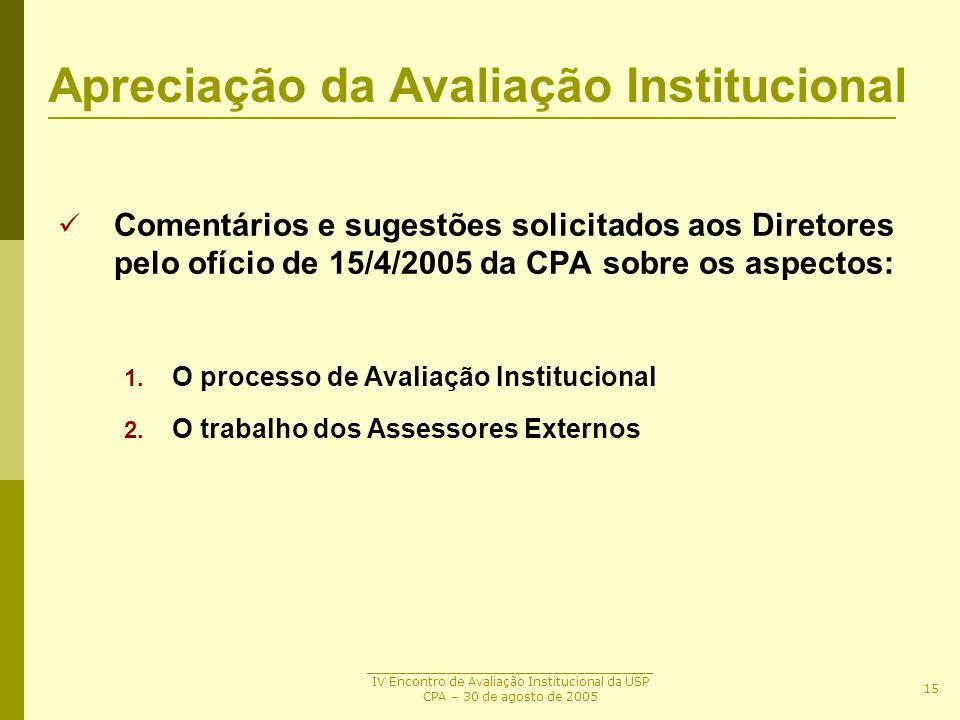 Apreciação da Avaliação Institucional