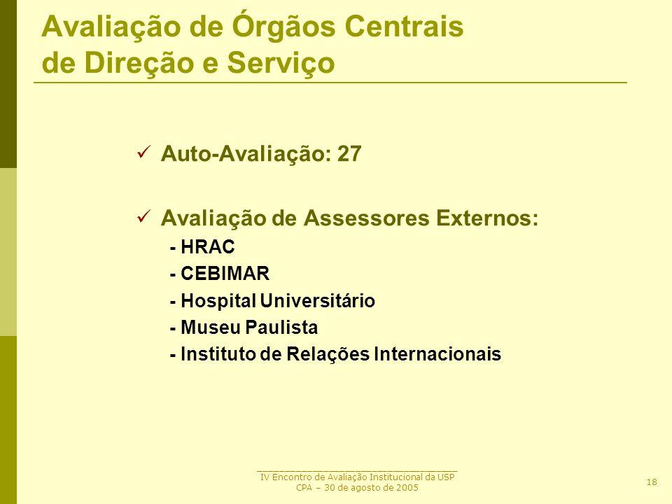 Avaliação de Órgãos Centrais de Direção e Serviço