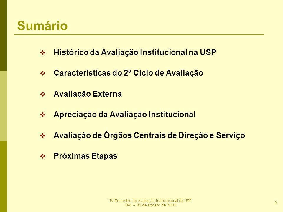 Sumário Histórico da Avaliação Institucional na USP